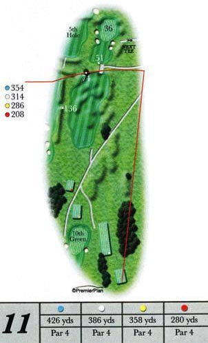 Ashburnham hole 11 guide
