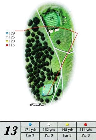 Ashburnham hole 13 guide
