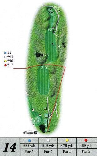 Ashburnham hole 14 guide