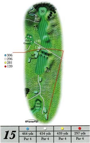 Ashburnham hole 15 guide