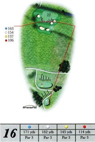Ashburnham hole 16 guide