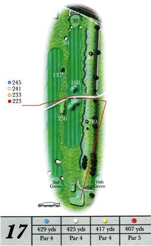 Ashburnham hole 17 guide