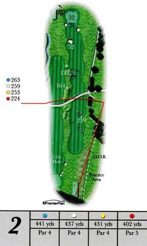 Ashburnham hole 2 guide