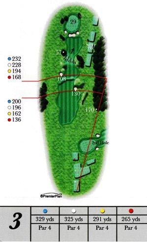 Ashburnham hole 3 guide