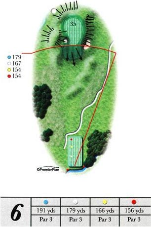Ashburnham hole 6 guide