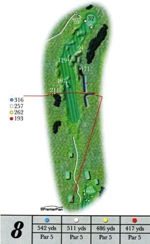 Ashburnham hole 8 guide