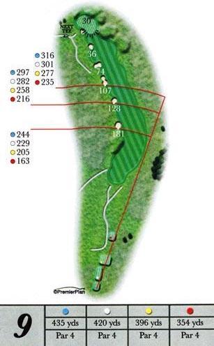 Ashburnham hole 9 guide